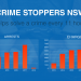 Crime Prevention Tips From Crime Stoppers NSW